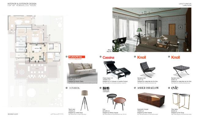 Schema Arredo Living Room - © A. Pea