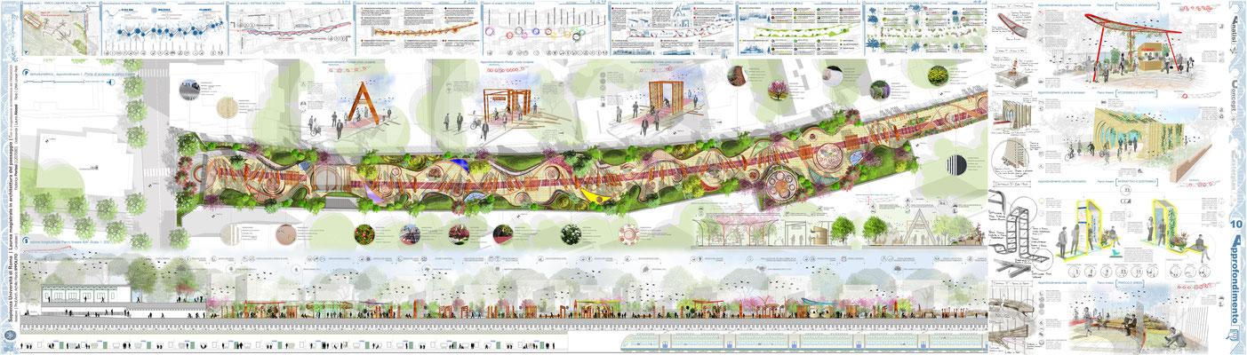 Approfondimento 01 - Porta di accesso al Parco Lineare, Progetto Arch. Paes. Federica Perissi - © F. Perissi, M. Cicalini