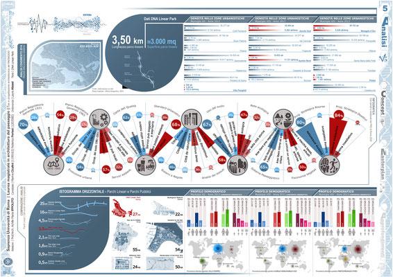 Analisi - Dati, Infografica e Comparazione - © F. Perissi, M. Cicalini