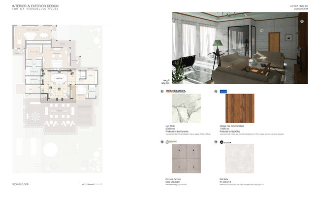 Schema rifiniture interne Living Room - © A. Pea