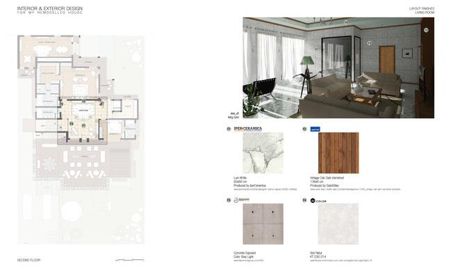 Schema rifiniture interne Living Room - © A. Pea