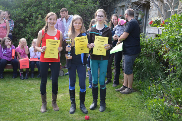 Gewinner Gruppe B