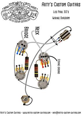 Les Paul  50's Fifties Wiring Diagram Vintage Pickups www.artys-custom-guitars.com