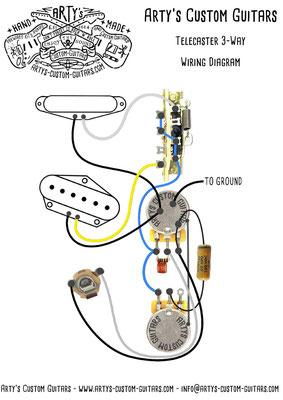 Wiring Diagram Telecaster 3-Way artys-custom-guitars.com