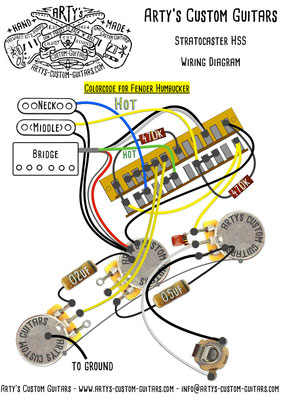 STRATOCASTER HSS Wiring Diagram PREWIRED HARNESS artys-custom-guitars.com