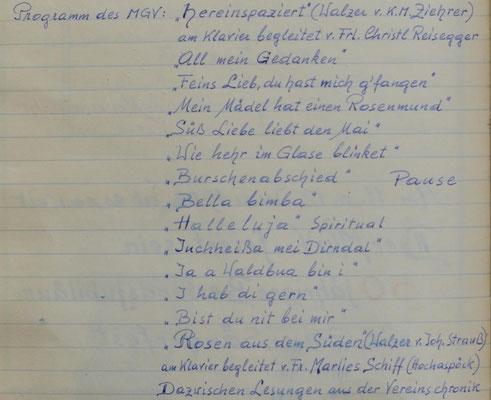 1983: Programm Konzert'83