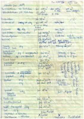 Anbauplanung 1989, Gärtnerei Stadtmissionsheim Pniel, Dresden Loschwitz, Quelle: Ingeborg Schwarzwälder
