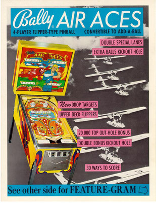 """Air Aces"" von Bally"