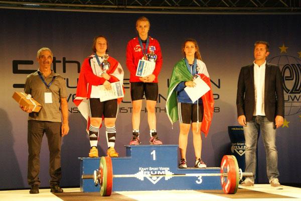 Siegerehrung Gruppe 2 (U15 - Mädchen)