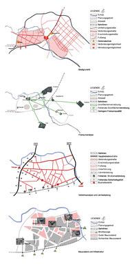Städtebauliche Machbarkeitsstudien Reutlingen Analyse und Konzeption