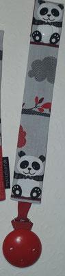 """""""Pandas grau"""""""