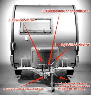 Schritt 6: Fangseil, Elektroanschluss, Bugrad und Bremse. Nun ist der Wagen richtig angehängt.