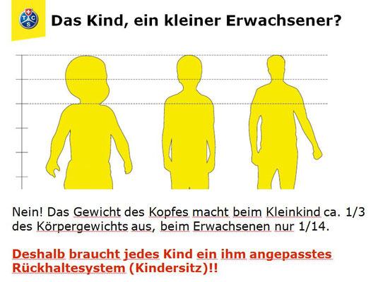 Quelle: http://reboard-kindersitze.ch