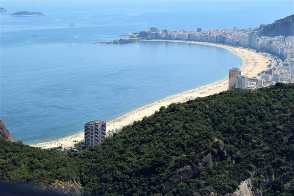 LA PLAGE DE COPACABANA DEPUIS LE PAIN DE SUCRE  A RIO DE JANEIRO BRESIL