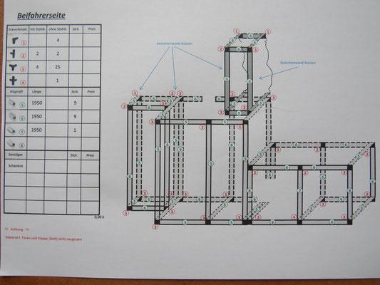 Materialliste für Alukonstruktion