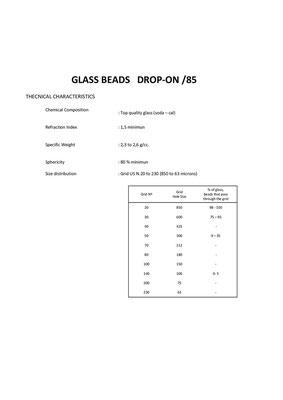glass beads 85