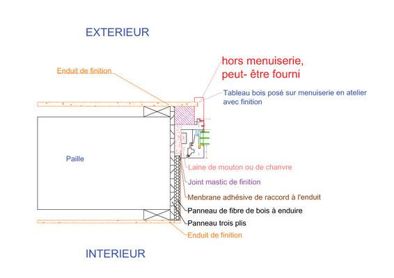 schéma de coupe de nos murs