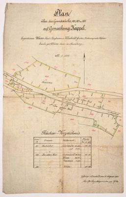 Lageplan des Grundstückbesitzes von Carl Weiser