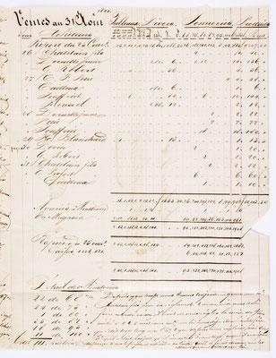 01. September 1844, Brief von S. Marti & Cie. (Paris) an S. Marti & Cie. (Montbéliard), Inhalt 3