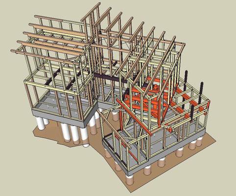 架構モデル2