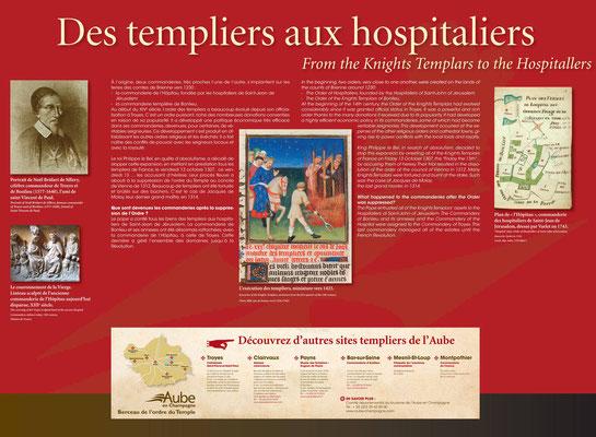 Des Templiers aux Hospitaliers