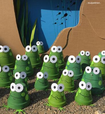 Bricolage été : grenouilles avec des pots en terre cuite. www.toutpetitrien/bricos/  - fleurysylvie