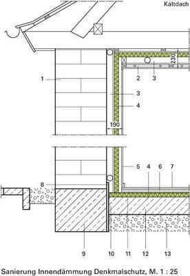 WI - Isolation mur intérieur Bât. Haussmannien