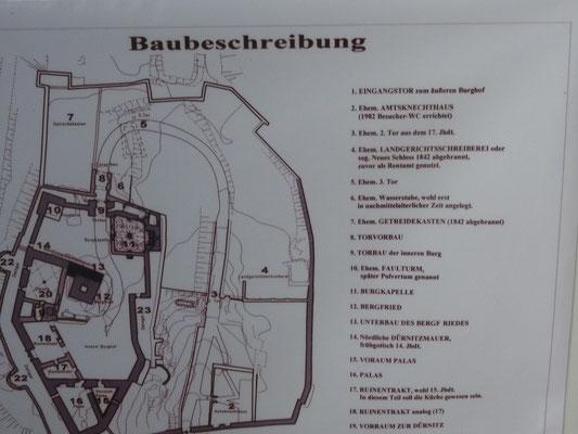 Viele Info-Tafeln vervollständigen das Museum