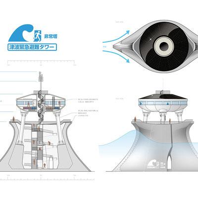津波避難タワーコンセプト