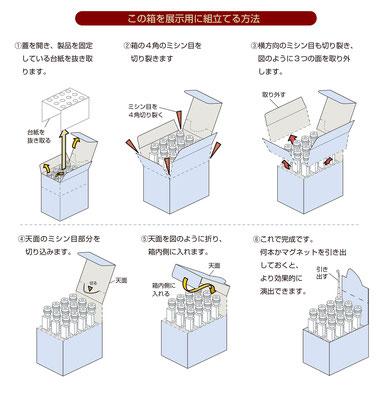 LEDライト用パッケージ&ディスプレィ【説明書】
