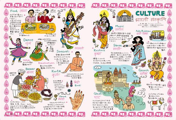 雑誌「Yogini」50号記念号 インド特集イラスト 2016
