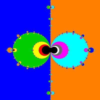 Basins of Attraction sin(z)=0 Newton-Verfahren, Zoom B<sub>1</sub>