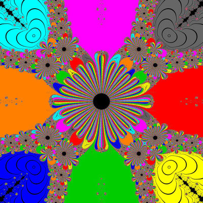 Basins of Attraction z^8+3z^4-4=0 King-Verfahren, beta =-2.3