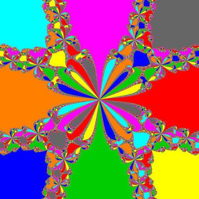 Basins of Attraction z^8+3z^4-4=0 Chun II-Verfahren