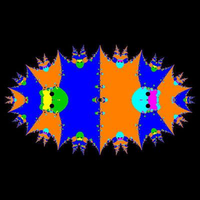 Basins of Attraction (z+4)(z+3)(z+2)(z+1)(z-1)(z-2)(z-3)(z-4)=0 Sekanten-Verfahren, B=[-5, 5]x[-5, 5]