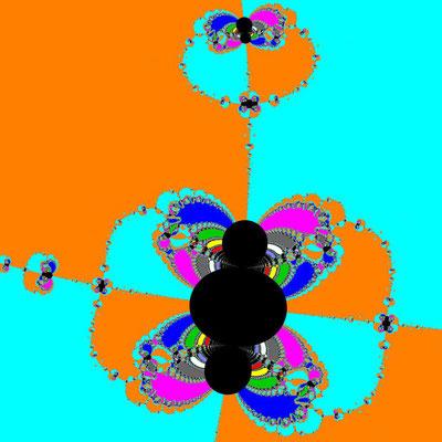 Basins of Attraction exp(z)-z=0 Chun-Kim II-Verfahren, Zoom
