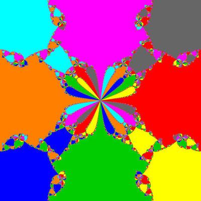 Basins of Attraction z^8+3z^4-4=0 Jarrat-Verfahren