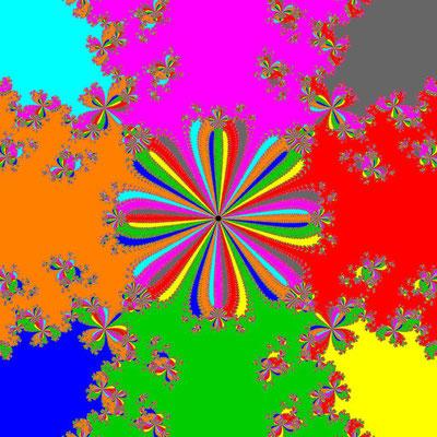 Basins of Attraction z^8+3z^4-4=0 Whittaker II-Verfahren