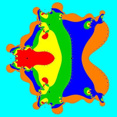 Basins of Attraction z^6-14z^4+49z^2-36=0 Sekanten-Verfahren, z<sub>1</sub>=7, B=[-10, 10]x[-10, 10]