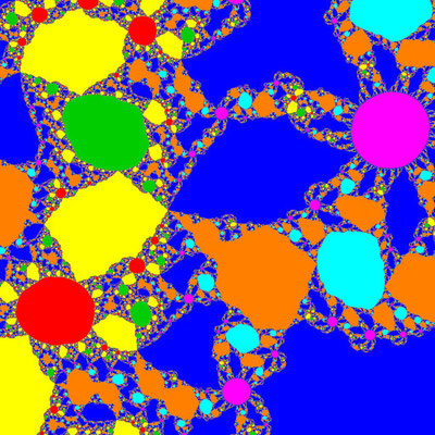 Basins of Attraction z^7–(3-i)z^5+6z^3–(3+i)z+3=0 Schröder-Verfahren