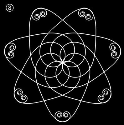 Ornament aus polynomialen Spiralen - Beispiel 08