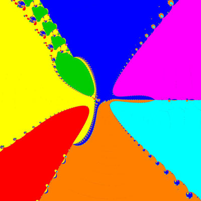 Basins of Attraction z^7–(3-i)z^5+6z^3–(3+i)z+3=0 Basto-Verfahren, B=[-10, 10]x[-10, 10]