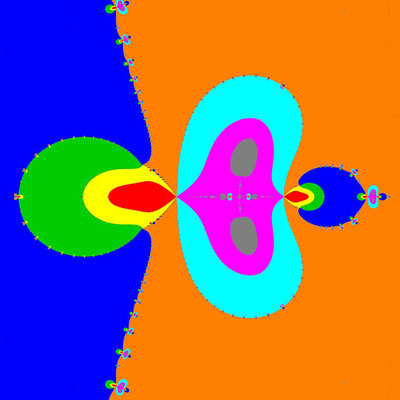 Basins of Attraction (z+4)(z+3)(z+2)(z+1)(z-1)(z-2)(z-3)(z-4)=0 Basto-Verfahren, B=[-0.2, 0.2]x[-0.2, 0.2]