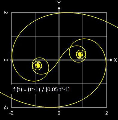 Funktionale Spirale Beispiel - 08
