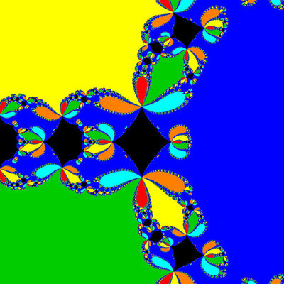 Basins of Attraction z^6+10z^3-8=0, Chun-Kim I-Verfahren, B=[-1, 1]x[-1, 1]
