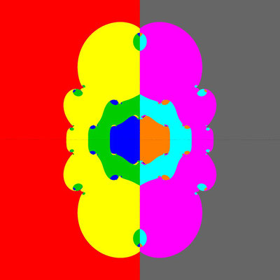 Basins of Attraction (z+4)(z+3)(z+2)(z+1)(z-1)(z-2)(z-3)(z-4)=0 Laguerre-Verfahren, B=[-7, 7]x[-7, 7]