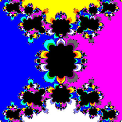 Basins of Attraction sin(z^2-1)=0 Whittaker II-Verfahren, B=[-1.3, 1.3]x[-1.3, 1.3]