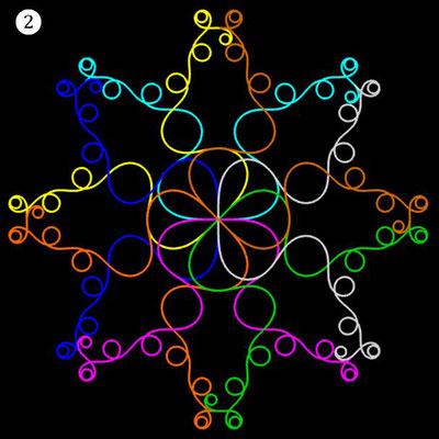 Ornament aus funktionalen Spiralen - Beispiel 02