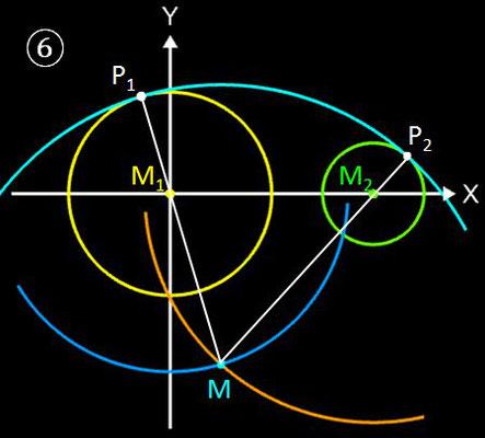 Kreise mit tangentialem Kreisbogen verbinden, Geometrische Lösung - 6