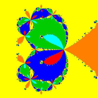 Basins of Attraction z^6-10z^3+8=0, Chun II-Verfahren